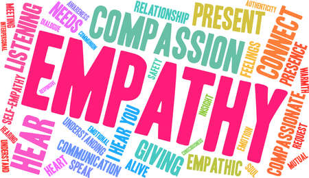 Empathy Brain word cloud on a white background.  Vectores