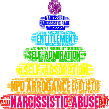 Narcissistic Abuse word cloud on a  white background.  Çizim