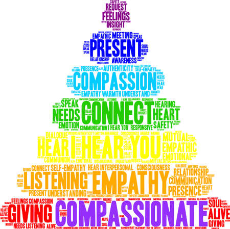 Compassionate word cloud on a white background. 일러스트