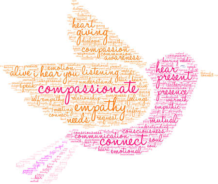 Compassionate word cloud on a white background.