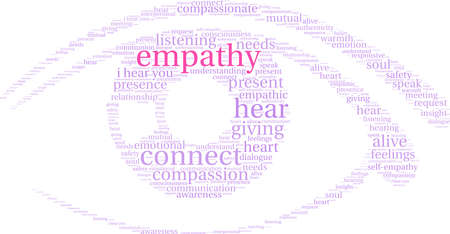 Empathy Brain word cloud on a white background.  Иллюстрация