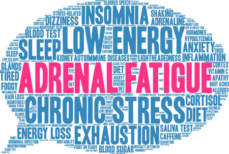 Adrenal Fatigue word cloud on a white background.  Çizim