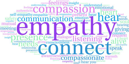 Empathy Brain word cloud on a white background.  Çizim