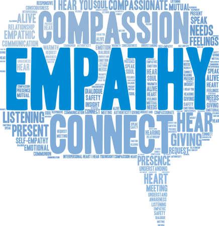 Empathy Brain word cloud on a white background.  向量圖像