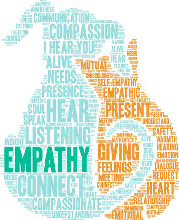 Empathy Brain word cloud on a white background.  Vettoriali