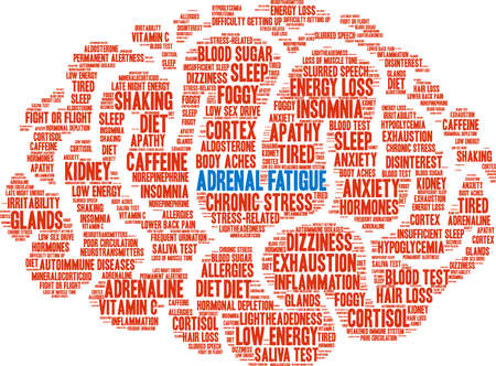 Adrenal Fatigue word cloud on a white background.  Иллюстрация