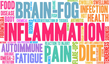 Inflammation word cloud on a white background.