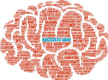 Nube di parola di abuso narcisistico su un fondo bianco. Archivio Fotografico - 92943309