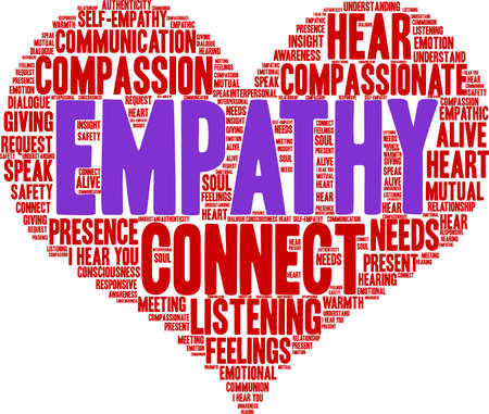 Empathy Brain word cloud on a white background.   イラスト・ベクター素材