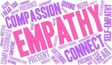 Empathy Gehirn Wort Wolke auf einem weißen Hintergrund Vektorgrafik