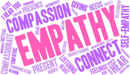 Empathy Brain word cloud on a white background.  Illustration
