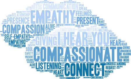 Compassionate word cloud on a white background. Vectores