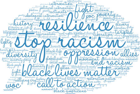 Resilience, stop racism word cloud within a thought bubble.