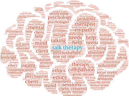 Talk therapy word cloud within a brain like shape.