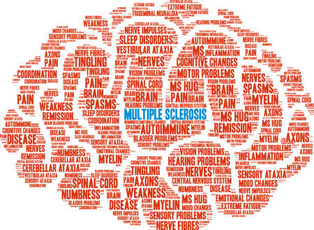 Multiple sclerosis word cloud within a brain like shape.