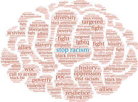Stop racism word cloud within a brain like shape.