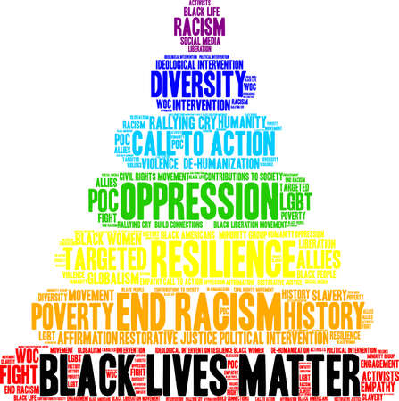 Black Lives Matter word cloud on a white background.