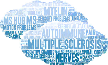 Multiple Sclerosis word cloud on a white background.  Illustration