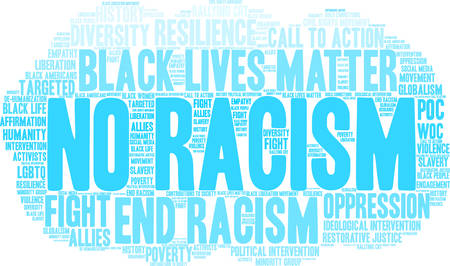 No Racism word cloud on a white background.