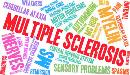 Multiple Sclerosis word cloud on a white background.  Stock Illustratie