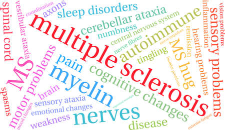 Multiple Sclerosis word cloud on a white background.  向量圖像