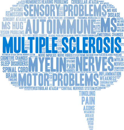 Multiple Sclerosis word cloud on a white background.  Ilustracja