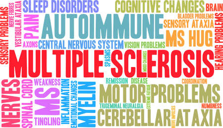 Multiple Sclerosis word cloud on a white background.  Иллюстрация