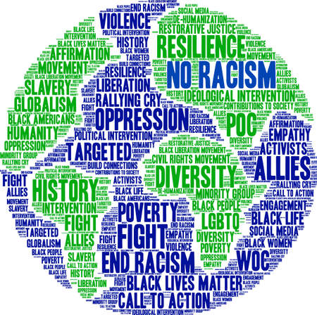 No racism word cloud within a globe.