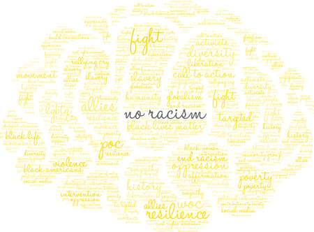 No racism word cloud within a yellow brain like shape.