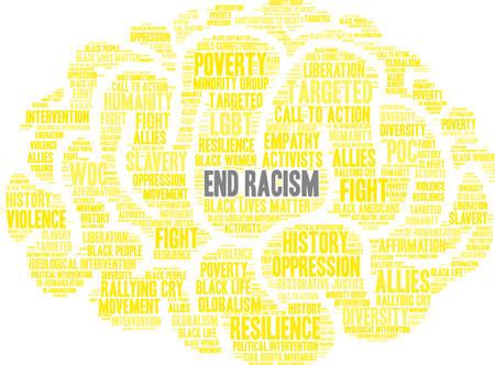 Beëindig racisme word cloud in een gele hersenachtige vorm.