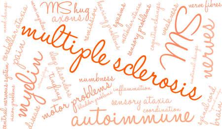 Multiple sclerose woordwolk in een rechthoekige vorm.