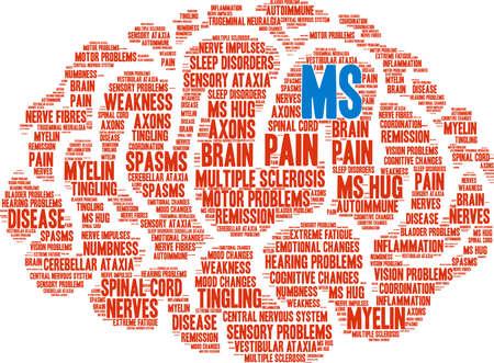 Nube de palabras de esclerosis múltiple sobre un fondo blanco.
