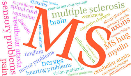 MS Multiple Sclerosis word cloud on a white background.
