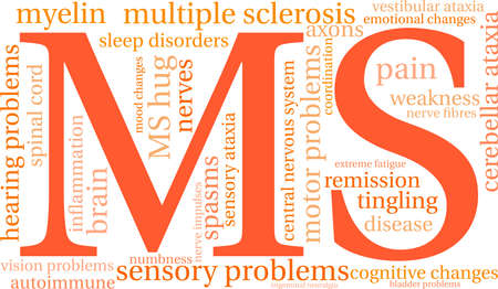 Multiple Sclerosis word cloud on a white background. Foto de archivo - 95877075