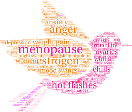 Menopause word cloud on a white background.  向量圖像