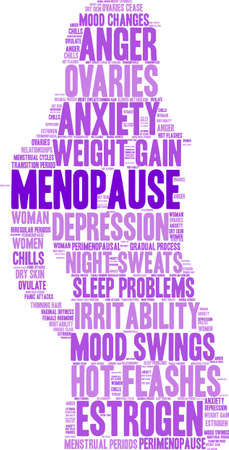 Menopause word cloud on a white background.  Иллюстрация