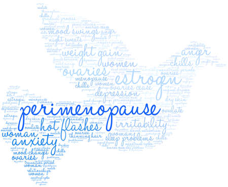 Perimenopause word cloud on a white background.  Иллюстрация