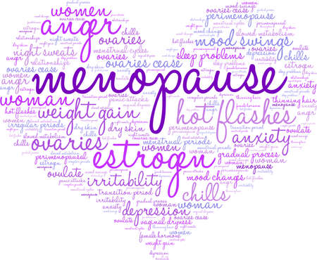 Menopause word cloud on a white background.  Illustration