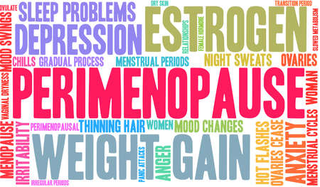 Perimenopause word cloud on a white background.  Illustration
