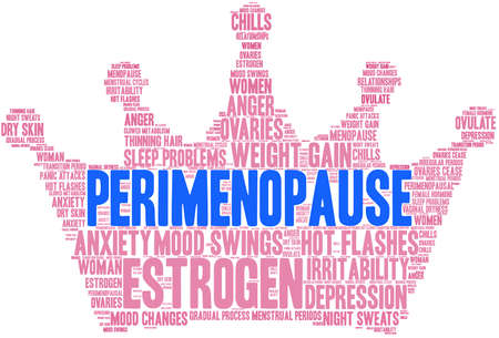 Perimenopause word cloud on a white background.  Ilustração
