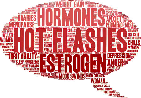 Hot Flashes word cloud on a white background.  Иллюстрация