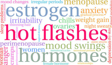 Hot Flashes word cloud on a white background.  Ilustração
