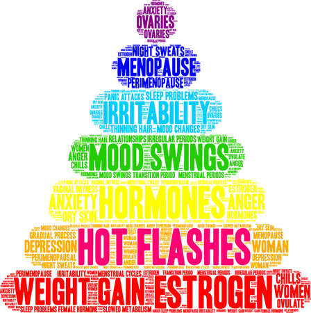 Hot Flashes word cloud on a white background.  Ilustracja