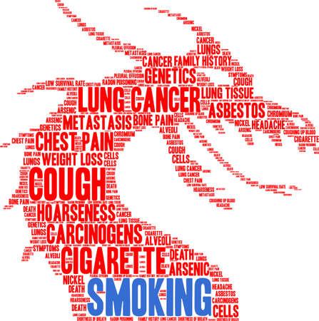 Zigarette Wortwolke auf einem weißen Hintergrund Standard-Bild - 99113890