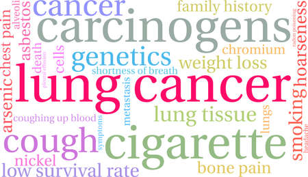 Lung Cancer word cloud on a white background.  Иллюстрация