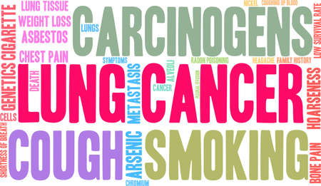 Lung Cancer word cloud on a white background.  Çizim