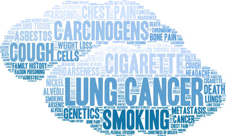Lung Cancer word cloud on a white background.  Illustration