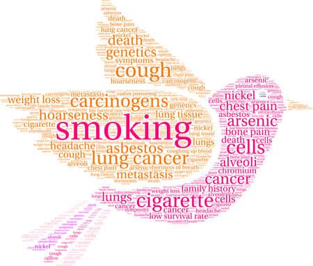 Cigarette word cloud on a white background.  Ilustração