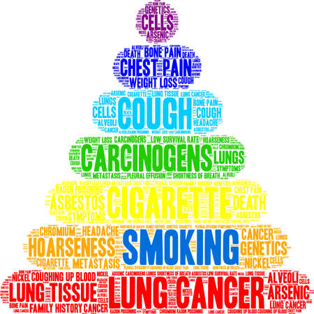 Smoking word cloud on a white background.  Illustration