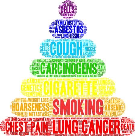 Cigarette word cloud on a white background.  Stock Illustratie